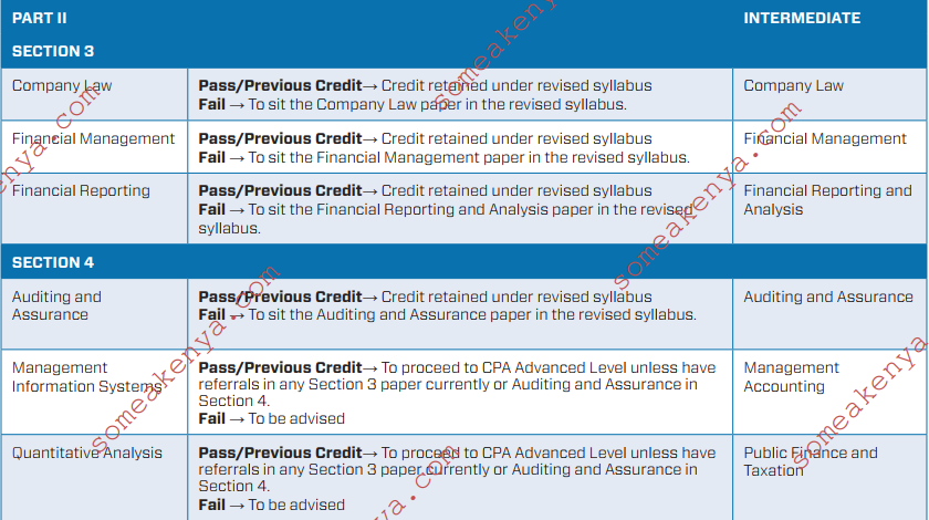 CPA Section 3 and 4 to Intermediate level
